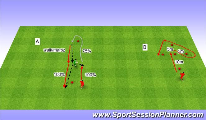 Football/Soccer Session Plan Drill (Colour): Physical. Przygotowanie fizyczne.