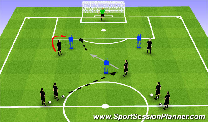 Football/Soccer Session Plan Drill (Colour): Core Practice