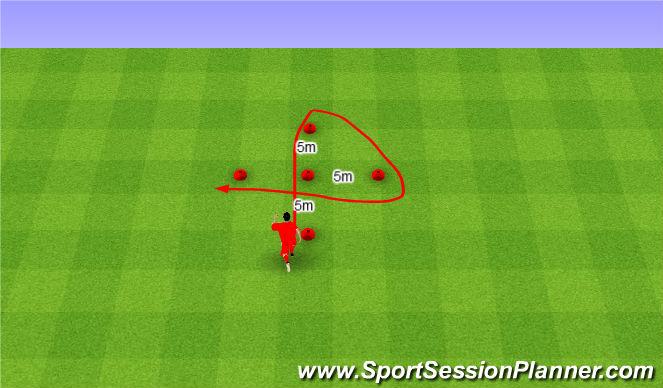 Football/Soccer Session Plan Drill (Colour): Arrowhead. Strzała.