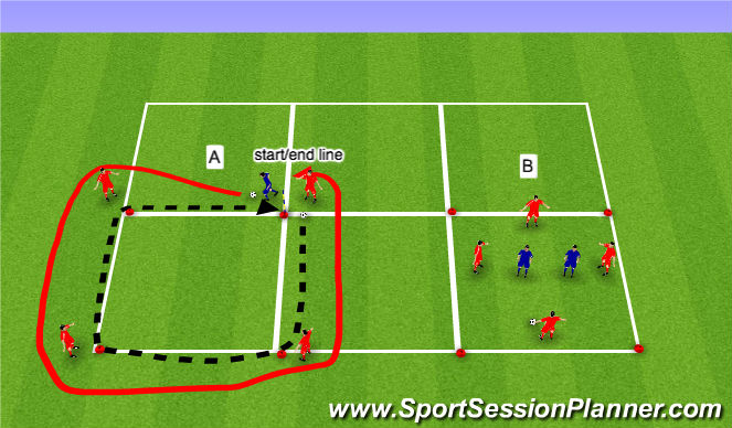 Football/Soccer Session Plan Drill (Colour): Station #1: Speed of Play