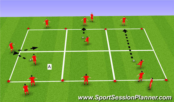 Football/Soccer Session Plan Drill (Colour): Station #2: Lanes