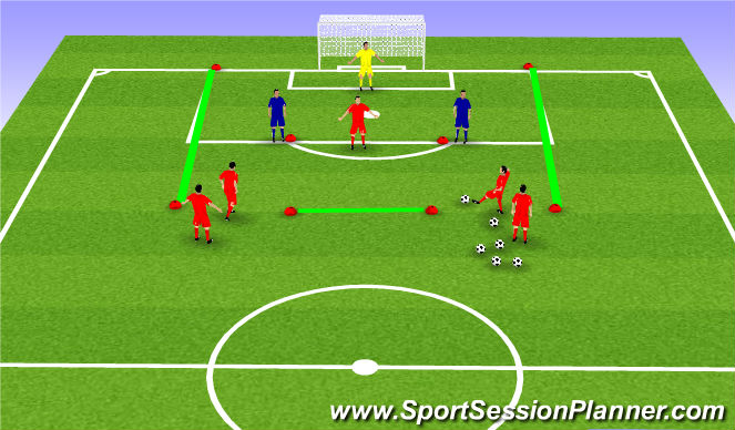 Football/Soccer Session Plan Drill (Colour): Station #3: Attacking & Finishing