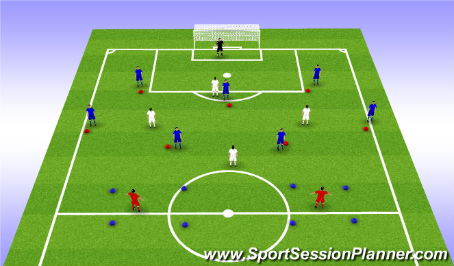 Football/Soccer Session Plan Drill (Colour): Play out of back SSG