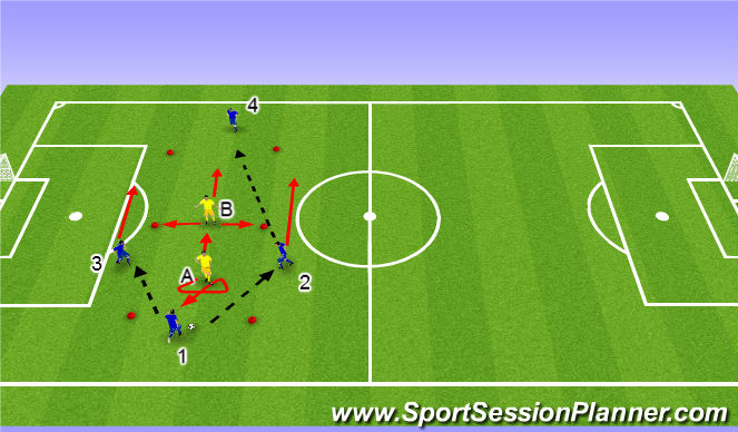 Football/Soccer Session Plan Drill (Colour): Passing to Penetrate
