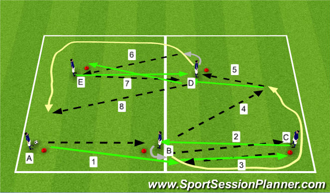Football/Soccer Session Plan Drill (Colour): Place Changing