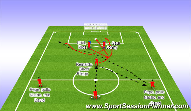 Football/Soccer Session Plan Drill (Colour): Wingback Cross 2 forwards