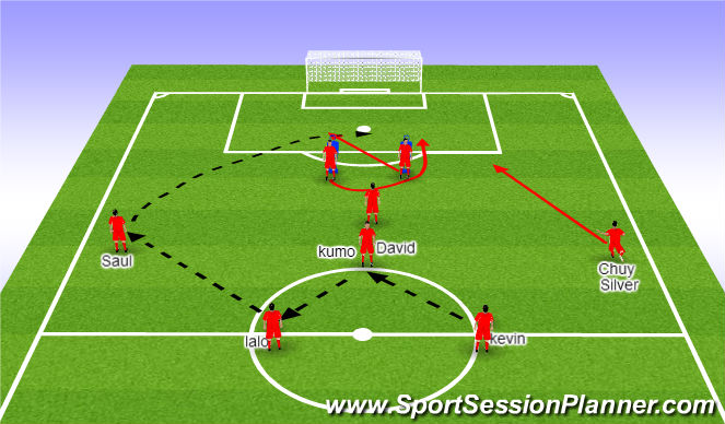Football/Soccer Session Plan Drill (Colour): Outside Midfielders Cross