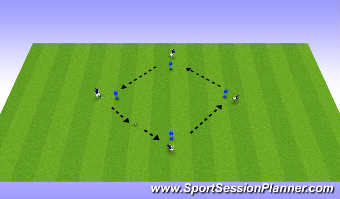 Football/Soccer Session Plan Drill (Colour): Diamond passing drill