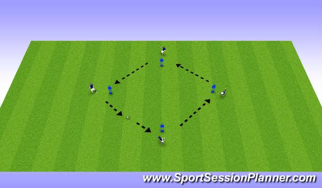 Football/Soccer Session Plan Drill (Colour): Diamond passing drill