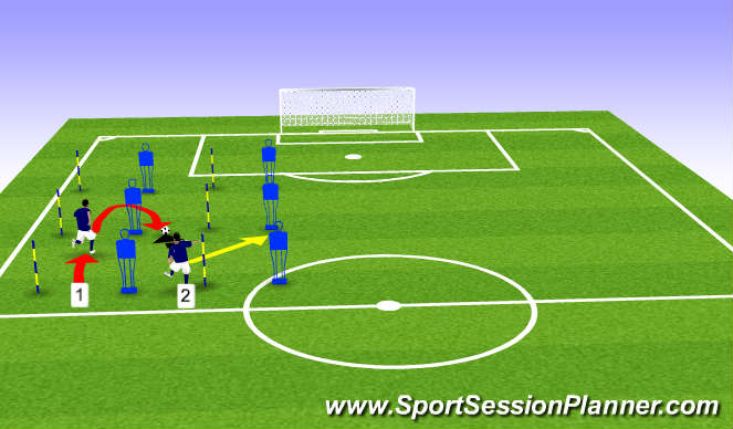 Football/Soccer Session Plan Drill (Colour): TWO PLAYER PASSING
