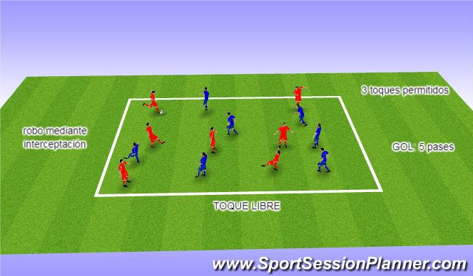 Football/Soccer Session Plan Drill (Colour): progresion con pase