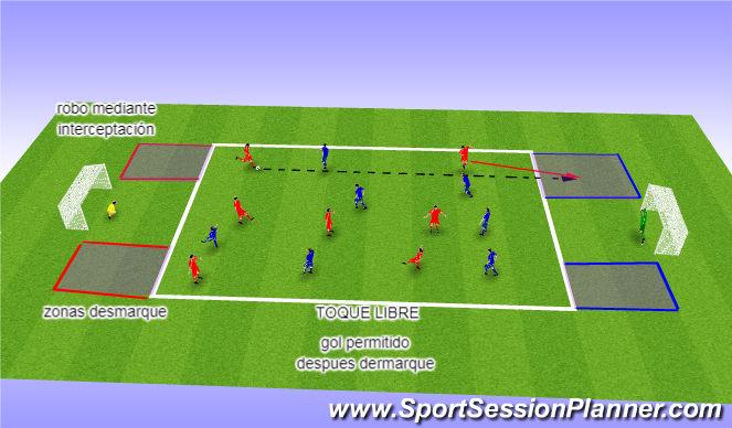 Football/Soccer Session Plan Drill (Colour): progresion desmarques