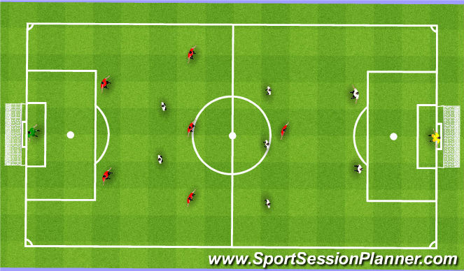 Football/Soccer Session Plan Drill (Colour): SSG 6 v 6