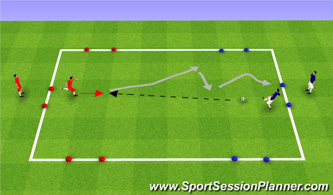 Football/Soccer Session Plan Drill (Colour): Exercise 1v1