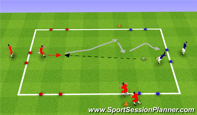 Football/Soccer Session Plan Drill (Colour): Exercise 2v1/1v1