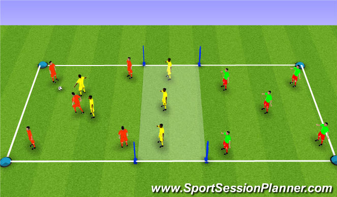 Football/Soccer Session Plan Drill (Colour): Small Sided Transition Activity