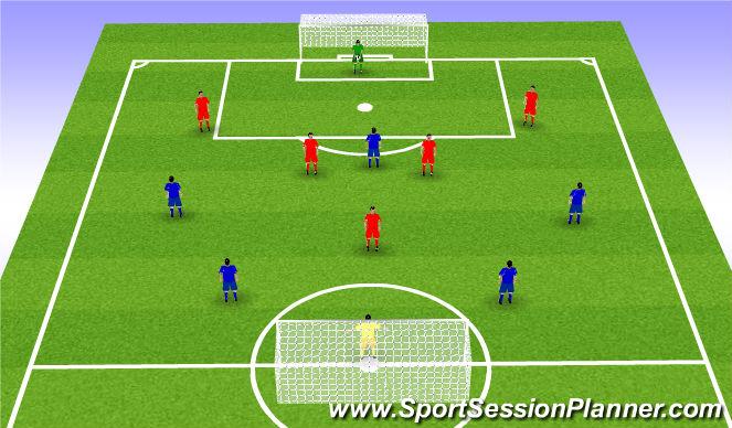 Football/Soccer Session Plan Drill (Colour): Match Game 6 v 6