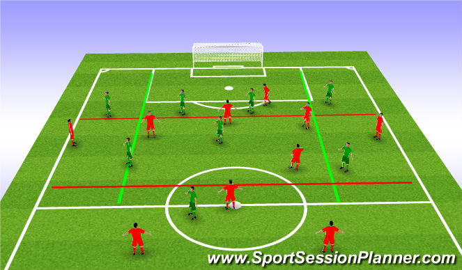 Football/Soccer Session Plan Drill (Colour): Width in attack