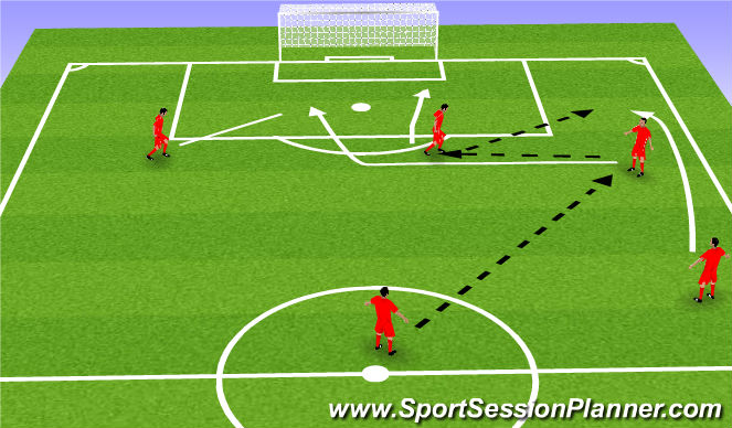 Football/Soccer Session Plan Drill (Colour): Wide Play and Finishing