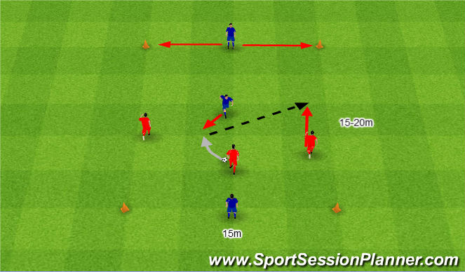 Football/Soccer Session Plan Drill (Colour): 3v1 plus Obrońca, który asekuruje.