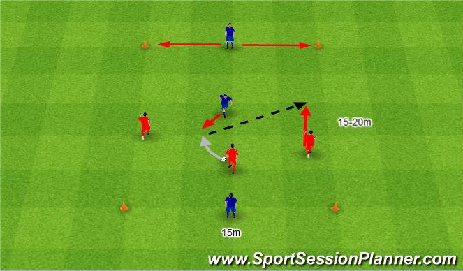 Football/Soccer Session Plan Drill (Colour): 3v1 plus Obrońca, który asekuruje.