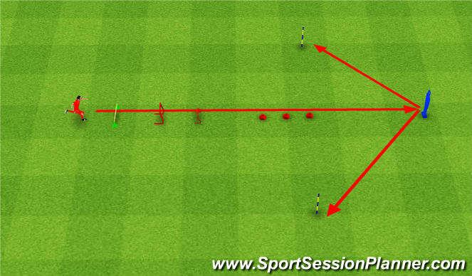 Football/Soccer Session Plan Drill (Colour): Power. Siła dynamiczna.