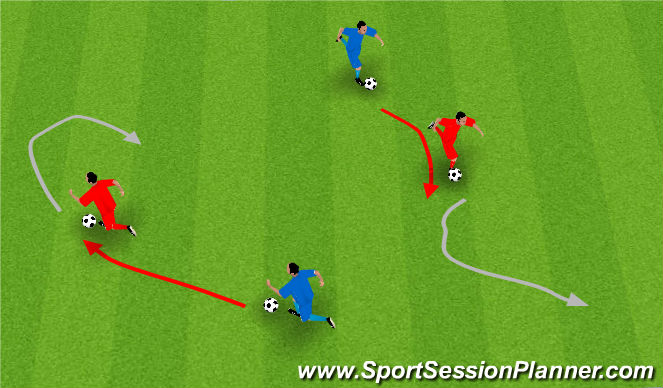 Football/Soccer Session Plan Drill (Colour): Level 1