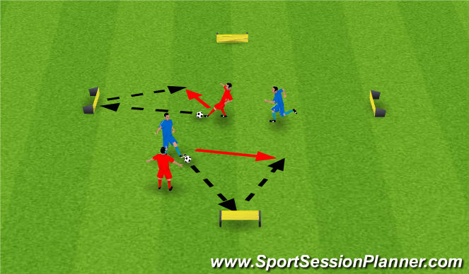 Football/Soccer Session Plan Drill (Colour): Level 6