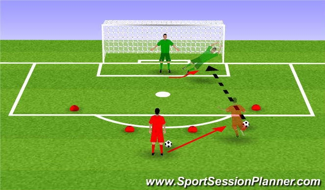 Football/Soccer Session Plan Drill (Colour): Diving - Footwork