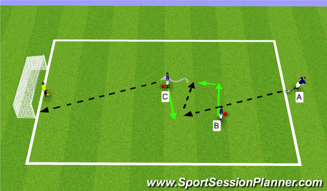 Football/Soccer Session Plan Drill (Colour): Up, Back, and Finish