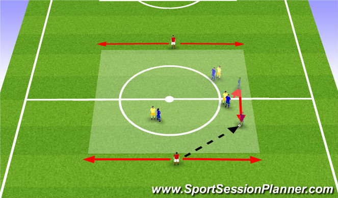 Football/Soccer Session Plan Drill (Colour): Defending MF Bump Back & Sprint forward