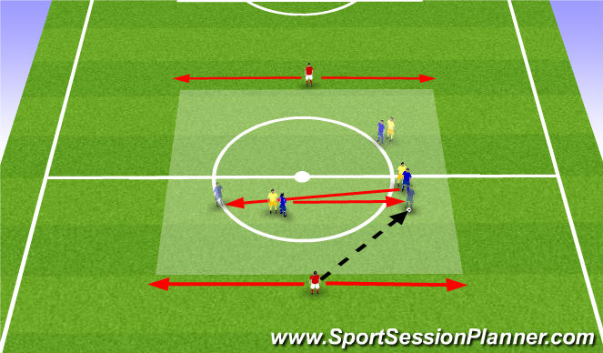 Football/Soccer Session Plan Drill (Colour): Defending MF Switch