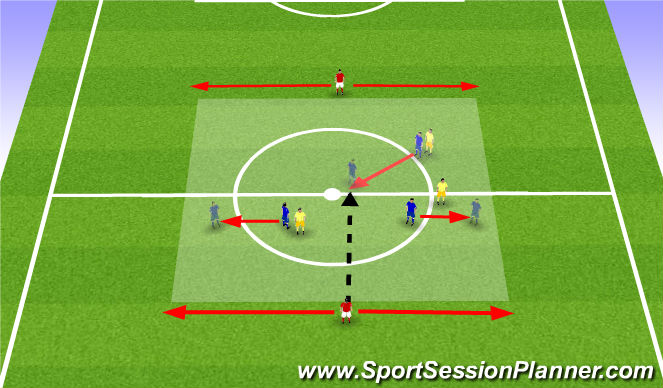 Football/Soccer Session Plan Drill (Colour): Defending MF go wide to allow attacking MF to receive ball