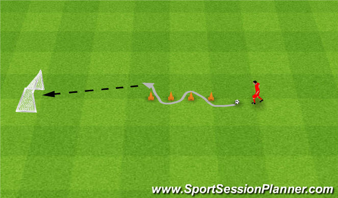 Football/Soccer Session Plan Drill (Colour): Dribble and shooting. Drybling i strzały.