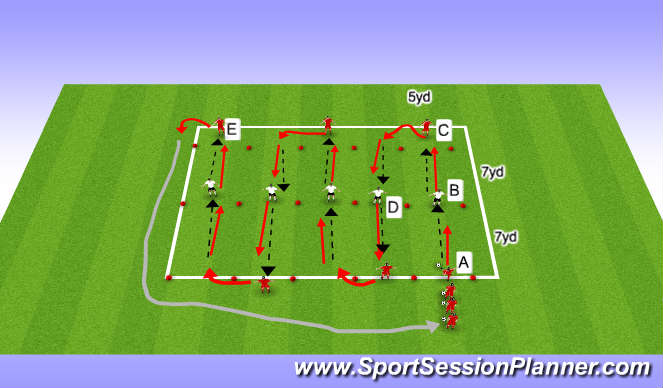 Football/Soccer Session Plan Drill (Colour): 1st session