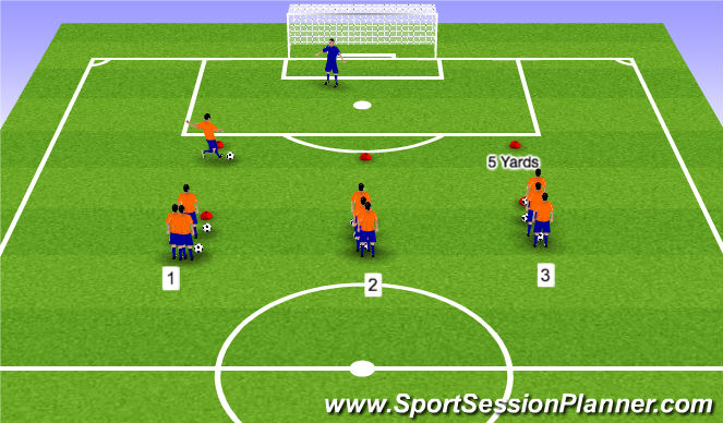 Football/Soccer Session Plan Drill (Colour): Shots on Goal (15mins)