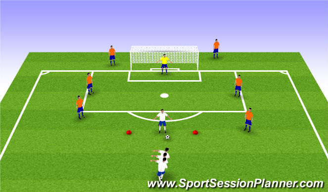 Football/Soccer Session Plan Drill (Colour): Shooting War (10mins)