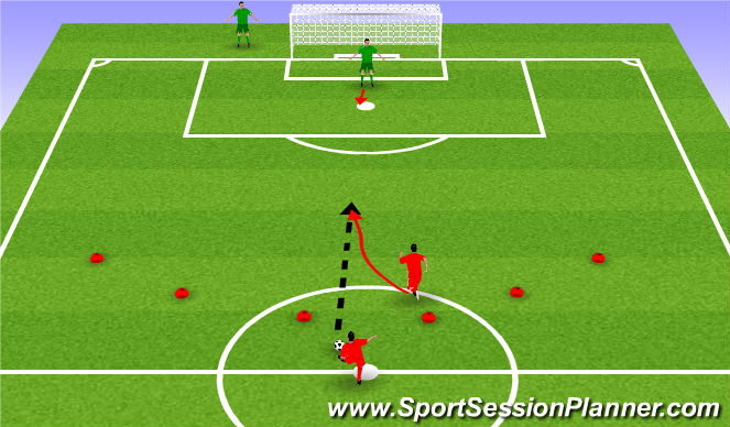 Football/Soccer Session Plan Drill (Colour): One on Ones