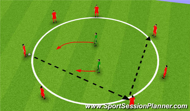 Football/Soccer Session Plan Drill (Colour): One on One/Footwork