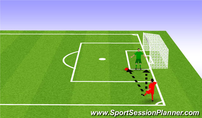 Football/Soccer Session Plan Drill (Colour): Dealing with cut backs