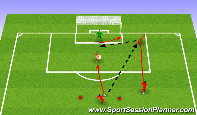 Football/Soccer Session Plan Drill (Colour): Dealing with Cut Backs/ Reaction Saves