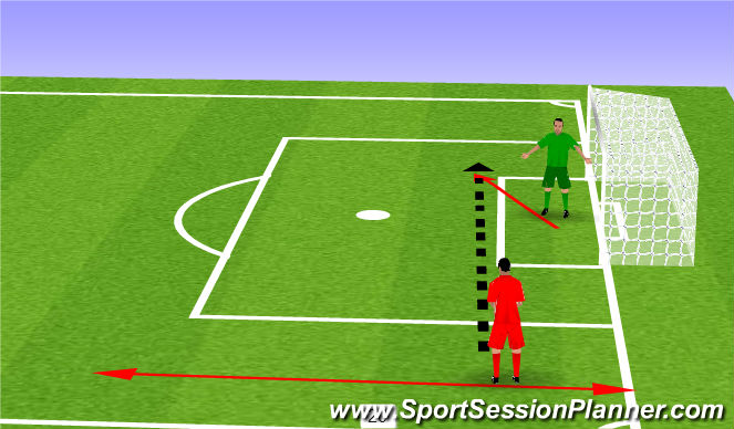 Football/Soccer Session Plan Drill (Colour): Dealing with High Balls