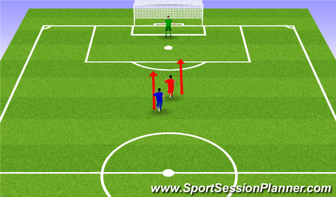 Football/Soccer Session Plan Drill (Colour): The shoot out