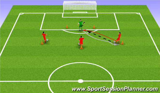 Football/Soccer Session Plan Drill (Colour): Distribution - Ball Familiarity
