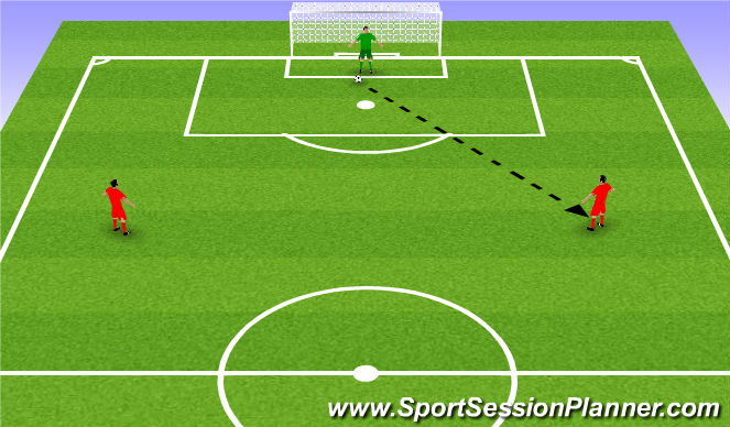 Football/Soccer Session Plan Drill (Colour): Goalk Kicks