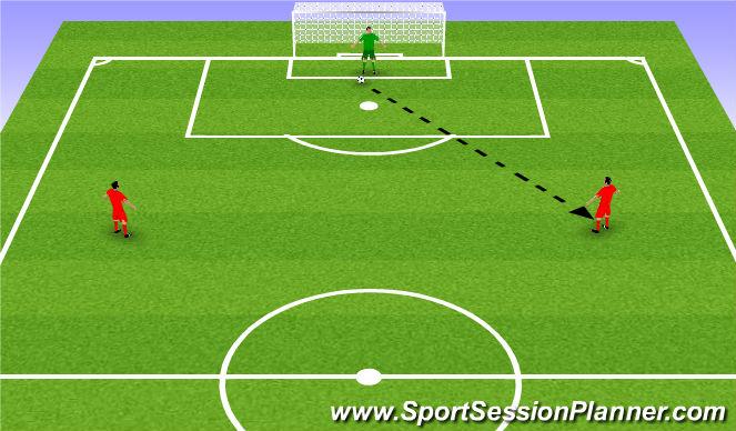 Football/Soccer Session Plan Drill (Colour): Goalk Kicks