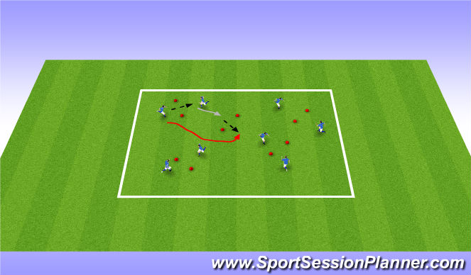 Football/Soccer Session Plan Drill (Colour): Parte Prinicpal