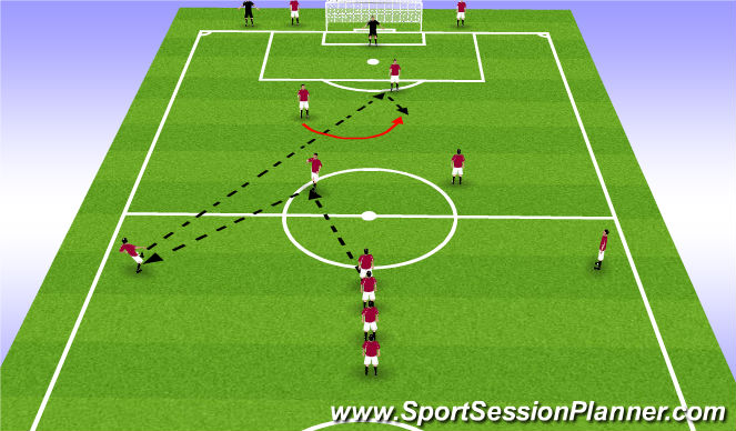 Football/Soccer Session Plan Drill (Colour): Component 1 Option 1