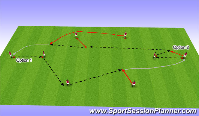 Football/Soccer Session Plan Drill (Colour): Development