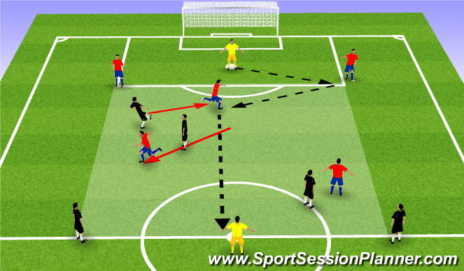 Football/Soccer Session Plan Drill (Colour): Mid 3 Movements